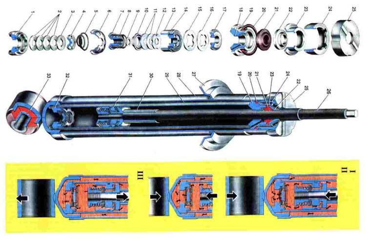 Амортизаторы ВАЗ 2108-2109