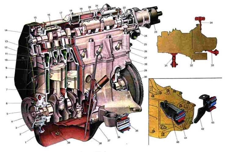 Двигатель ваз 2108 2109 продольный разрез