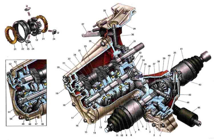 Тюнинг и ремонт ВАЗ 2108, 2109