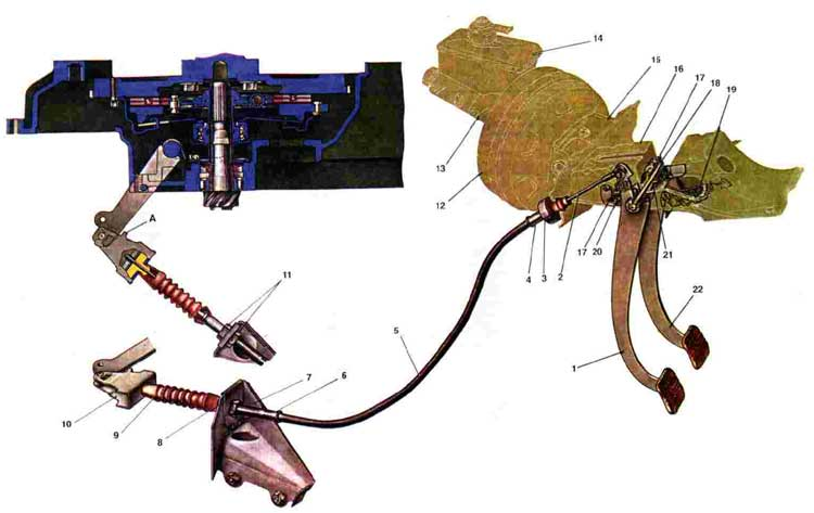 Привод сцепления ВАЗ 2108-2109