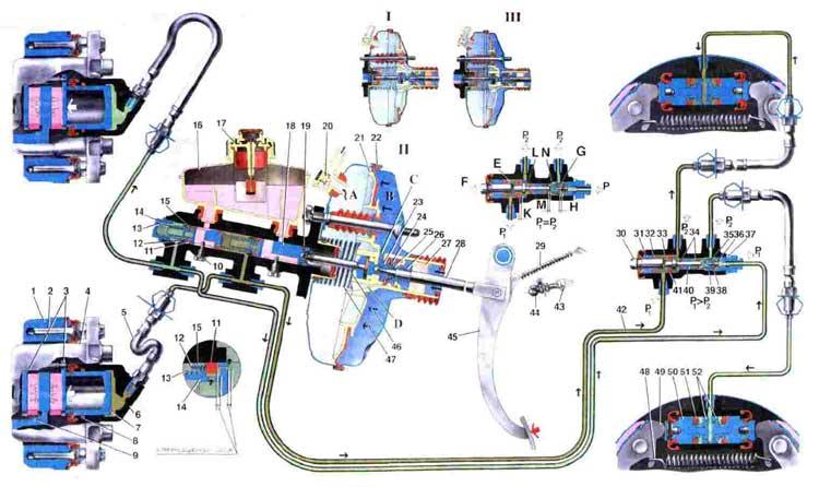 Работа тормозных механизмов
