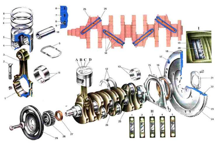 механизм ВАЗ 2108-2109