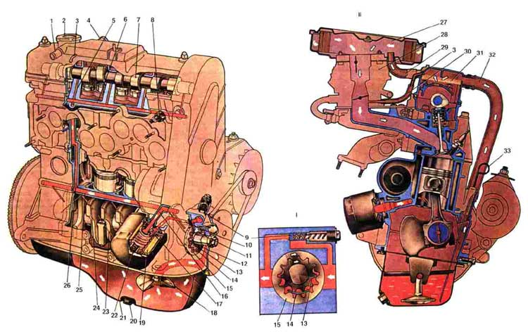 Смазка двигателя ВАЗ 2108-2109
